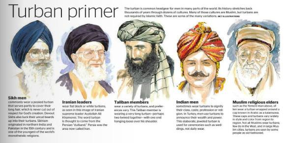 turban-primer-muslim-shiek